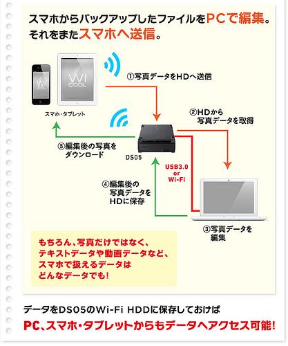 LHR-DS05WU3Rシリーズ 概略
