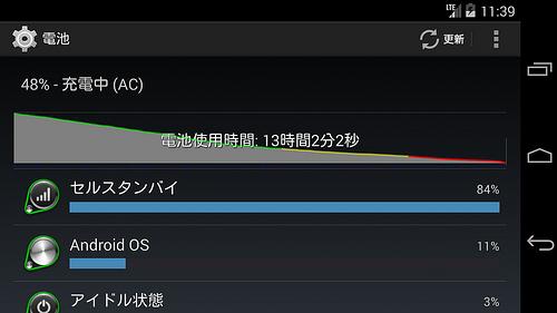 Nexus5 バッテリーテスト テザリング 連続使用 画面消灯