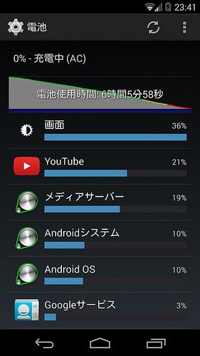 Nexus5 YouTube連続再生 SMS対応SIMカード使用時