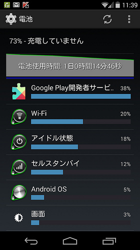 Nexus5 1日放置 SMS対応SIMカード使用時