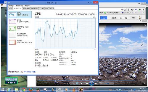 「Dell Venue 8 Pro」CPU使用率100%を目指して