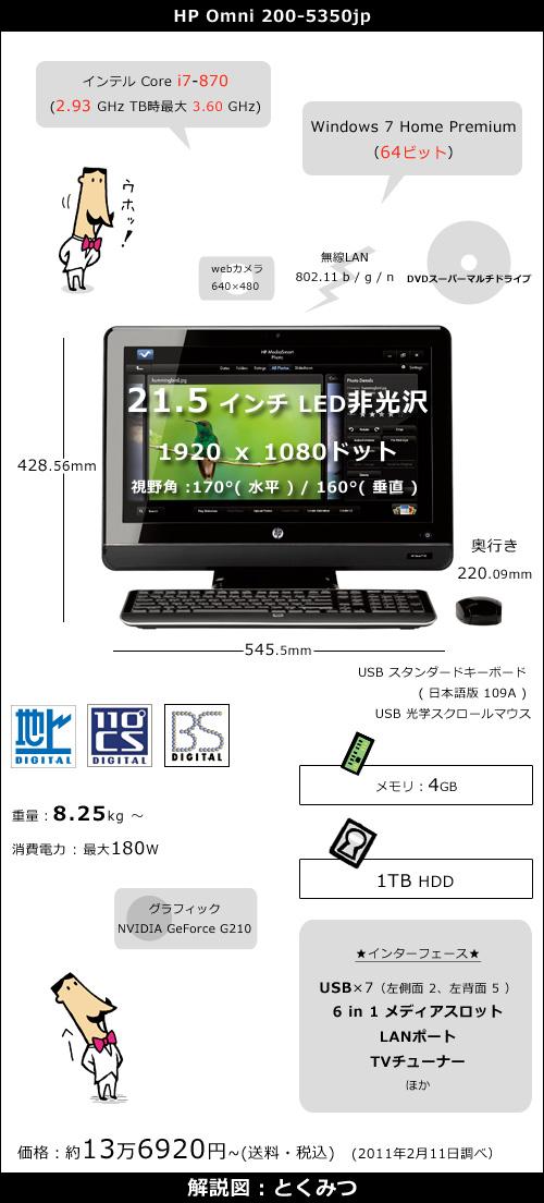HP Omni 200-5350jp