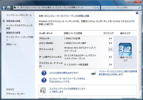IdeaPad U260000