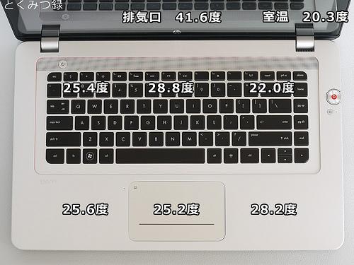 HP ENVY15-3000