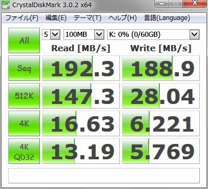 SanDisk USBフラッシュメモリ 64GB SDCZ80-064G-X46