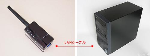 LAN-RPT01BK