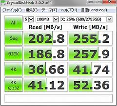 2013年7月24日測定 メインPC「Prime Magnate BL」に接続した 世界最速HDDのベンチマーク