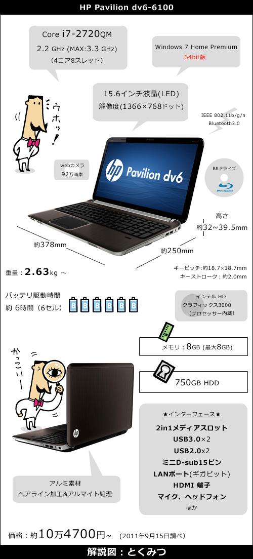 日本HP dv6-6100-スペック