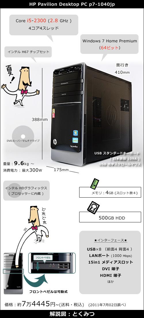 HP p7-1040jpスペック