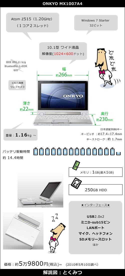 ONKYO MX1007A4